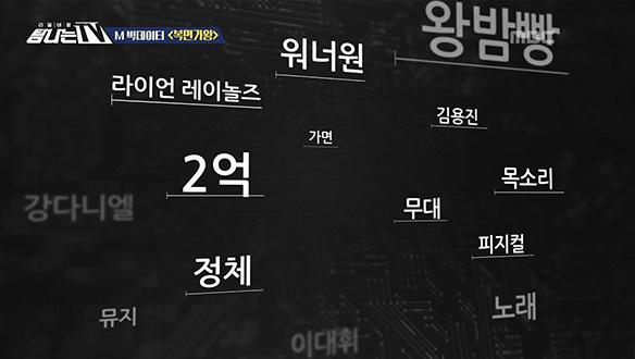 1. 주객전담 - 〈MBC 관련 키워드〉  2. M-빅데이터 - 〈복면가왕〉  3. 도마 위의 TV - 〈뉴스데스크〉