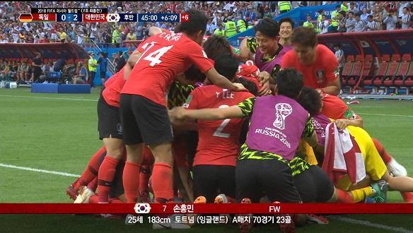 [골장면] 대한민국 VS 독일, 손흥민의 단독 질주 연속 득점! 랭킹 1위를 압박하는 대한민국