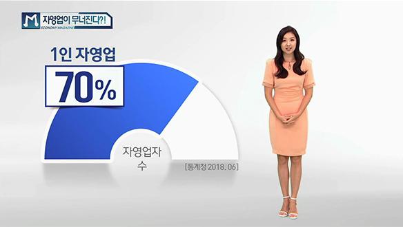 1. 특집①<br>2. 특집②<br>3. 싸게 알차게