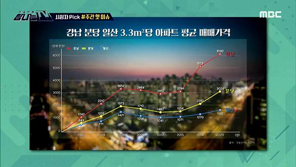 1. 시청자픽 - < MBC 관련 키워드> <br> 2. 도마 위의 TV - <두 번째 남편>
