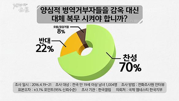 대한민국, 대체복무제의 현주소 [762회]