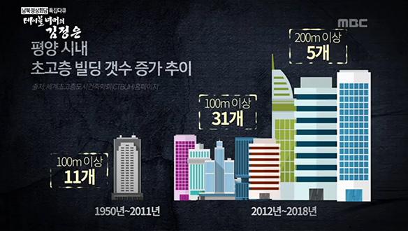 김정은 집권 7년, 북한의 현재는? [775회]