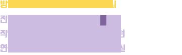 방송 : 표준FM 매일새벽 1시 ~ 2시  |   진행자 : 정일훈 (of BTOB)  |  작가 : 이고운, 임선빈, 김경민, 이채원  |  연출 : 손뿌잉, 유기림  |  조연출 : 김실
