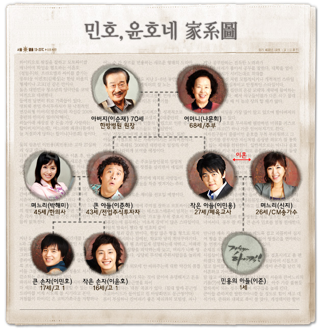 cast_family_map.jpg