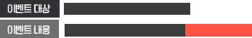 이벤트 대상 :  자동결제 상품 신규 구매 고객, 이벤트 내용: 자동결제 상품 신규 구매 시, 첫 달 요금 할인