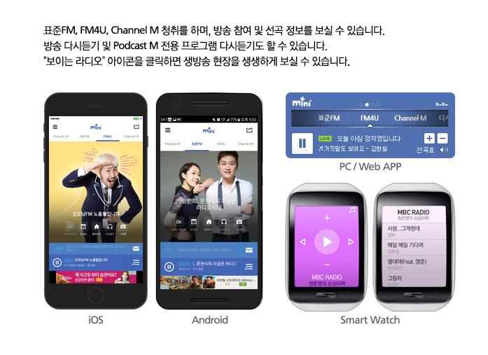 ǥ�� FM, FM4U, channel M ��� û�밡 �����ϸ�,���� ������ ���� �� �ֽ��ϴ�'���̴� ����' �������� Ŭ���ϸ� ���� ������ ����ϰ� ���� �� �ֽ��ϴ�.